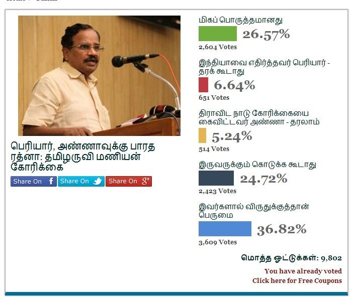 tamilaruvi-maniyan-demands-bhart-ratna-for-periyar-and-anna